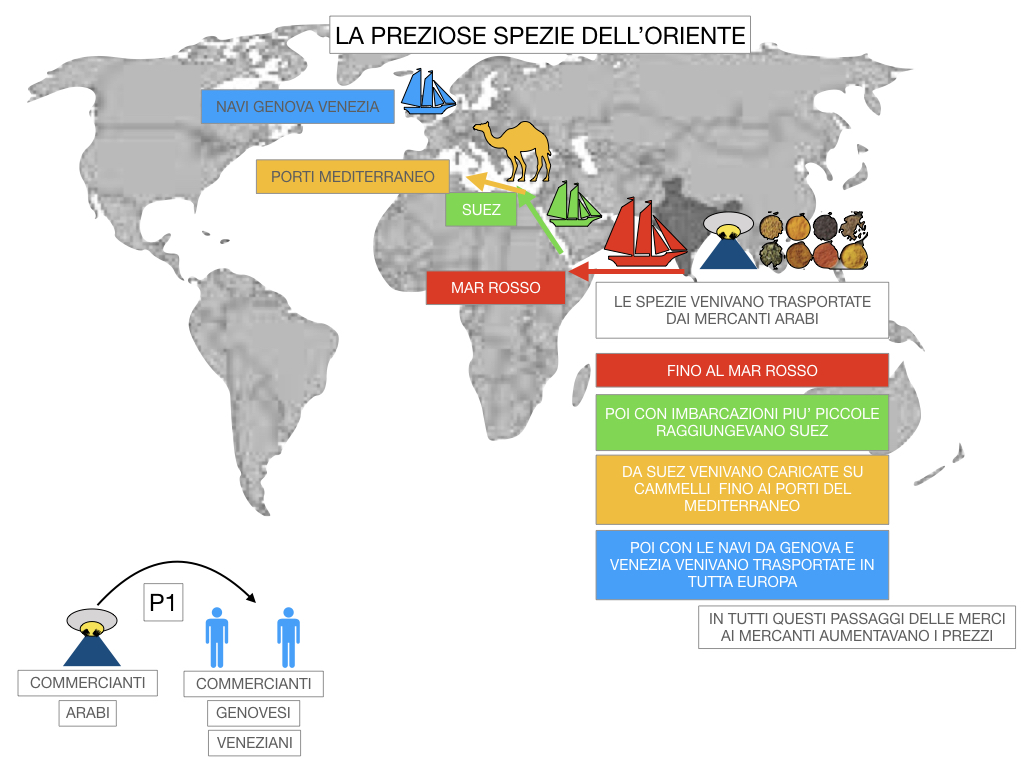 2. LA PENISOLA IBERICA E LE ESPLORAZIONI ATLANTICHE_SIMULAZIONE.093