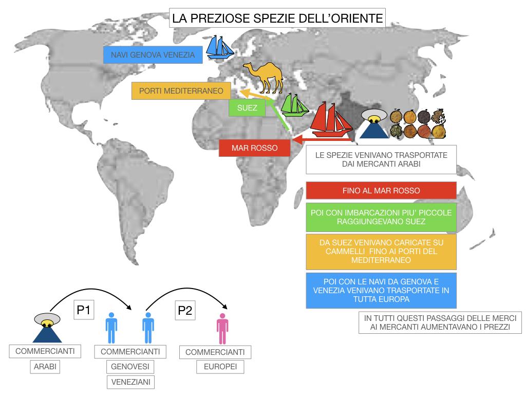 2. LA PENISOLA IBERICA E LE ESPLORAZIONI ATLANTICHE_SIMULAZIONE.094