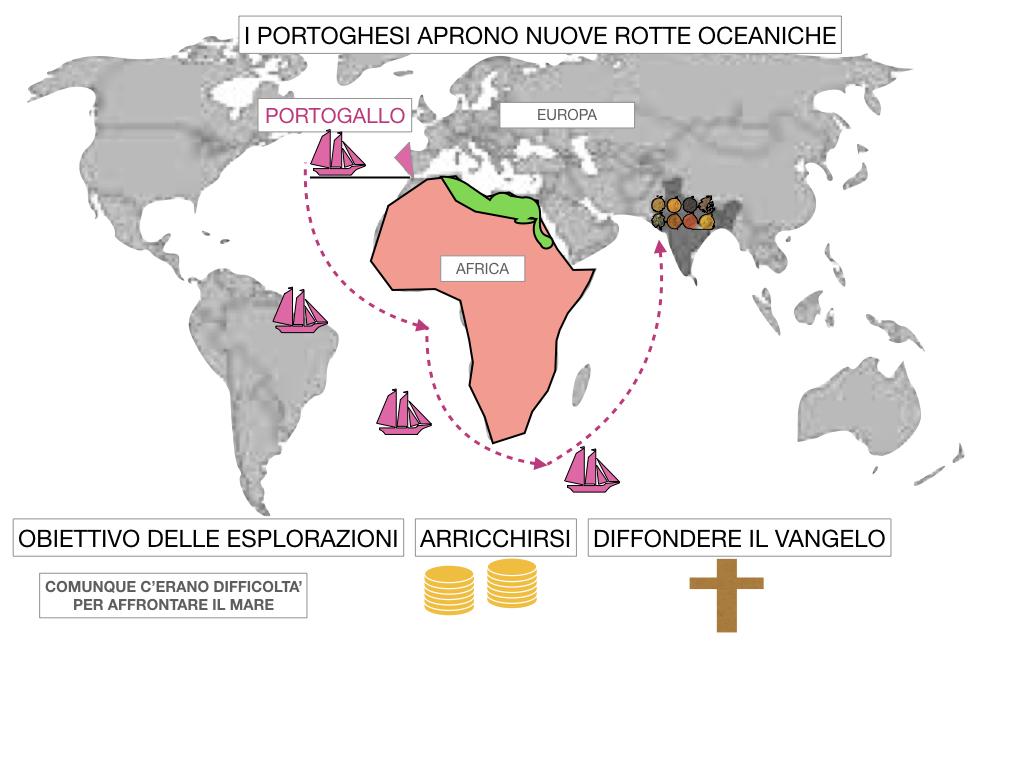2. LA PENISOLA IBERICA E LE ESPLORAZIONI ATLANTICHE_SIMULAZIONE.117