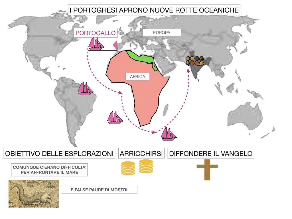 2. LA PENISOLA IBERICA E LE ESPLORAZIONI ATLANTICHE_SIMULAZIONE.119