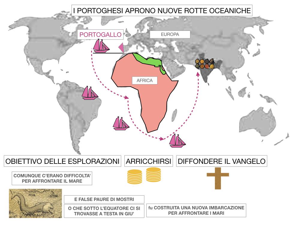 2. LA PENISOLA IBERICA E LE ESPLORAZIONI ATLANTICHE_SIMULAZIONE.121