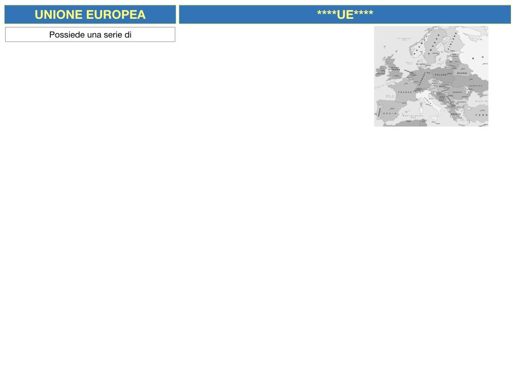 2. LE ISTITUZINI DELL'UNIONE EUROPEA_SIMULAZIONE.002