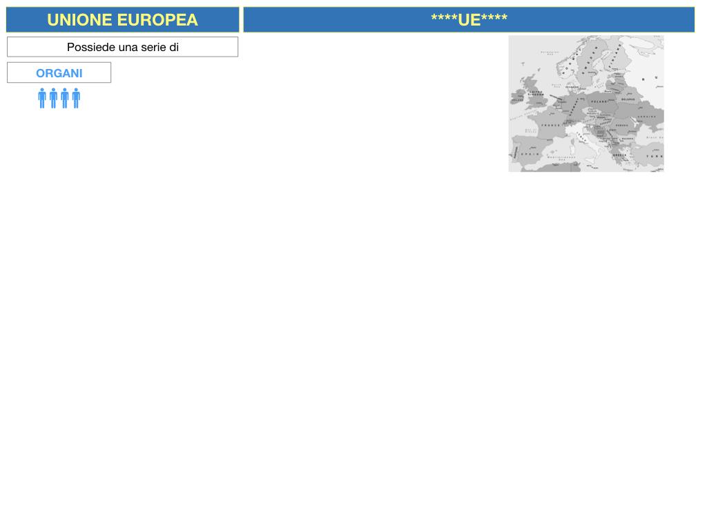 2. LE ISTITUZINI DELL'UNIONE EUROPEA_SIMULAZIONE.003