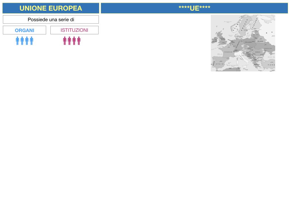 2. LE ISTITUZINI DELL'UNIONE EUROPEA_SIMULAZIONE.004