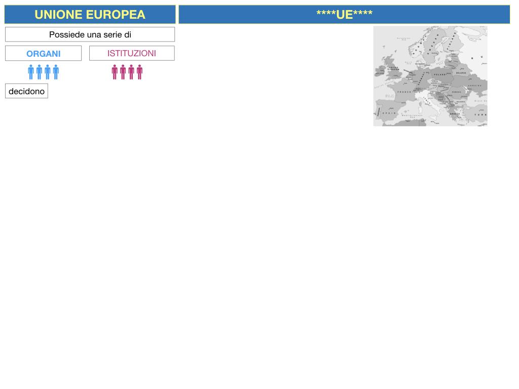 2. LE ISTITUZINI DELL'UNIONE EUROPEA_SIMULAZIONE.005