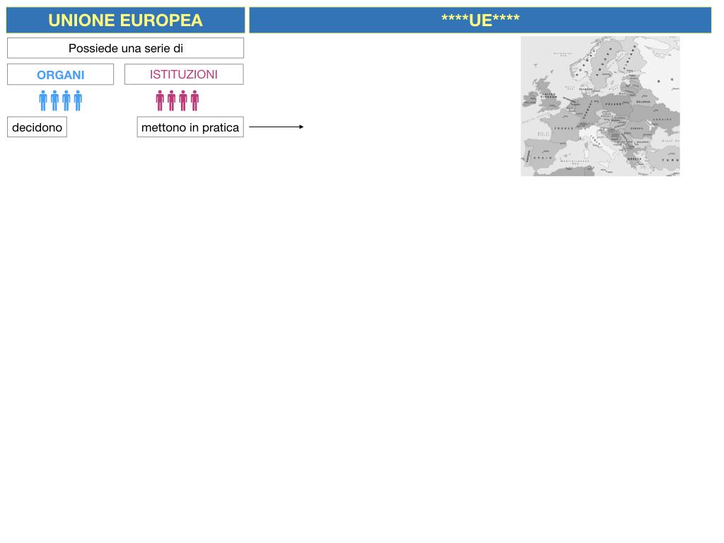 2. LE ISTITUZINI DELL'UNIONE EUROPEA_SIMULAZIONE.006