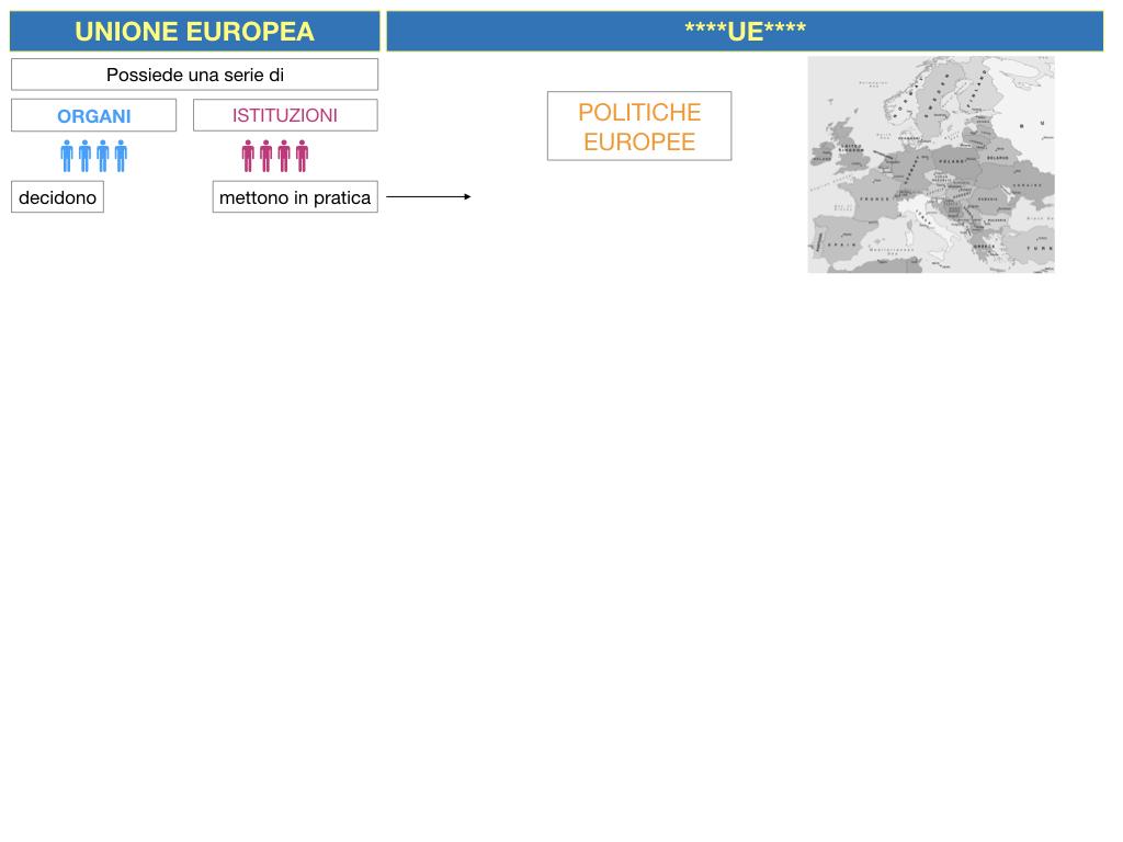 2. LE ISTITUZINI DELL'UNIONE EUROPEA_SIMULAZIONE.007