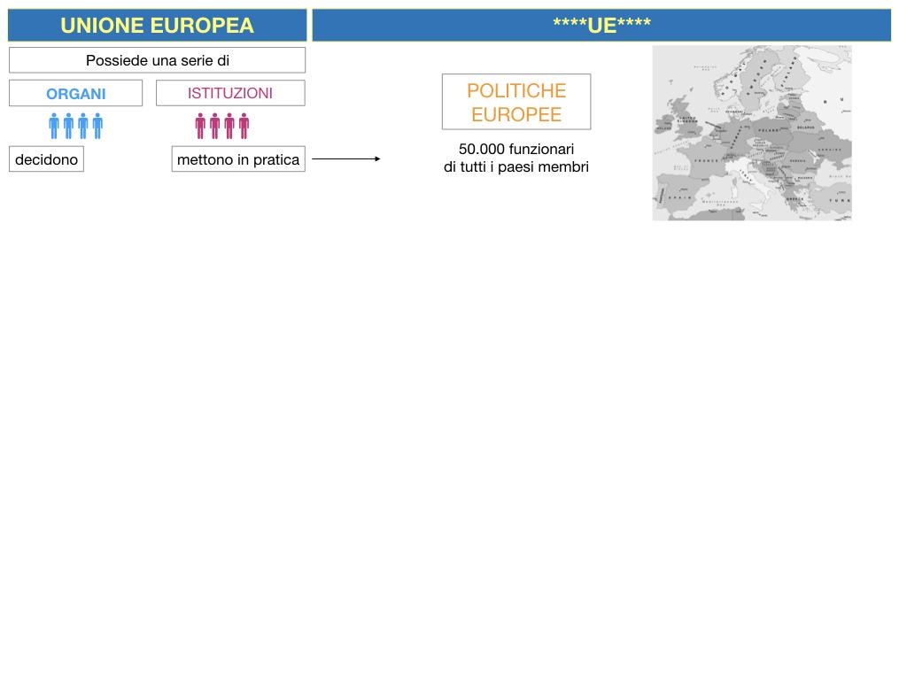 2. LE ISTITUZINI DELL'UNIONE EUROPEA_SIMULAZIONE.008