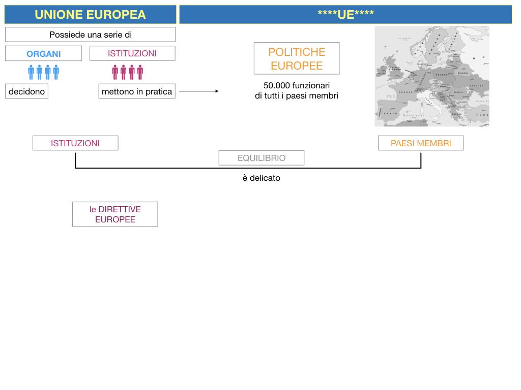 2. LE ISTITUZINI DELL'UNIONE EUROPEA_SIMULAZIONE.012