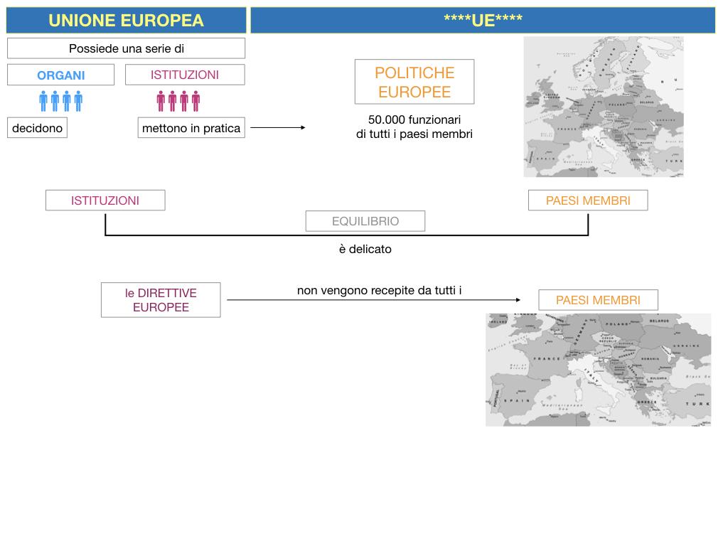 2. LE ISTITUZINI DELL'UNIONE EUROPEA_SIMULAZIONE.014