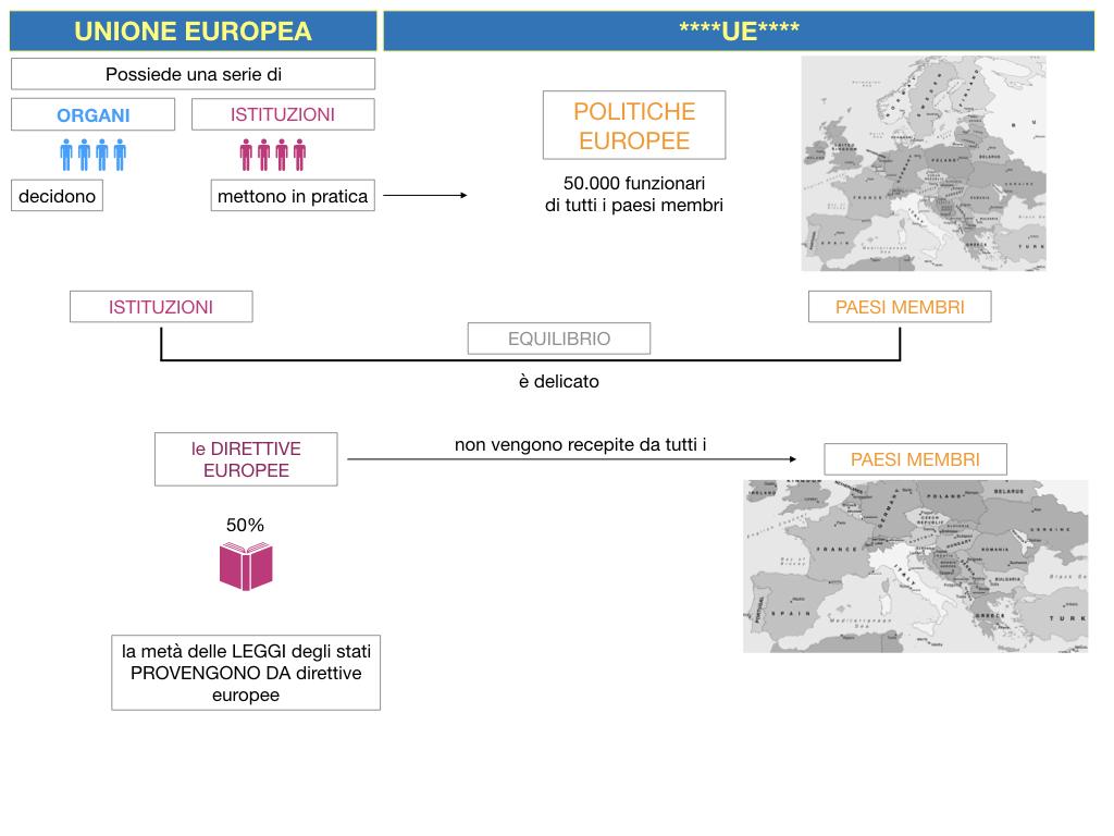 2. LE ISTITUZINI DELL'UNIONE EUROPEA_SIMULAZIONE.015