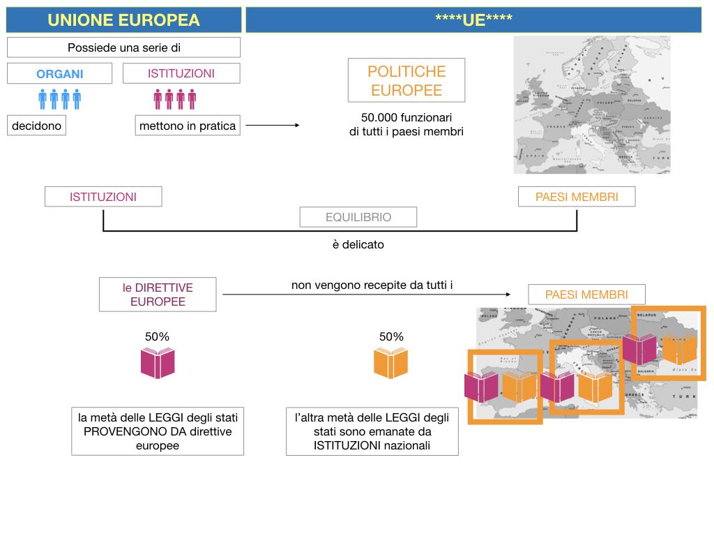 2. LE ISTITUZINI DELL'UNIONE EUROPEA_SIMULAZIONE.017