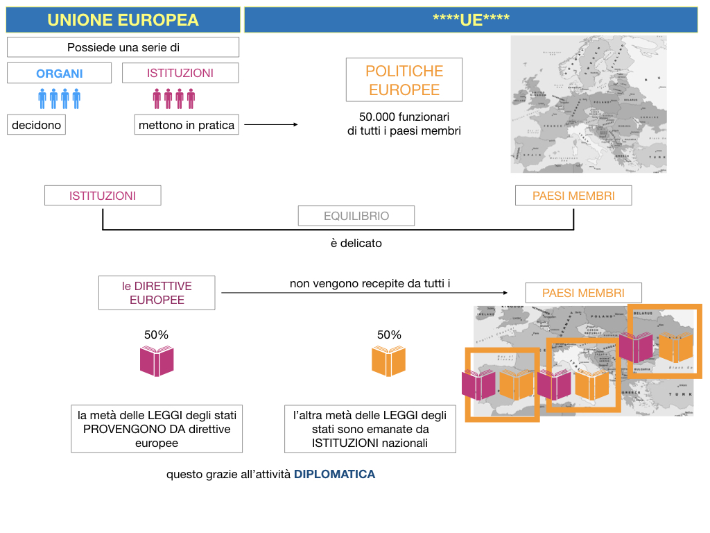 2. LE ISTITUZINI DELL'UNIONE EUROPEA_SIMULAZIONE.018