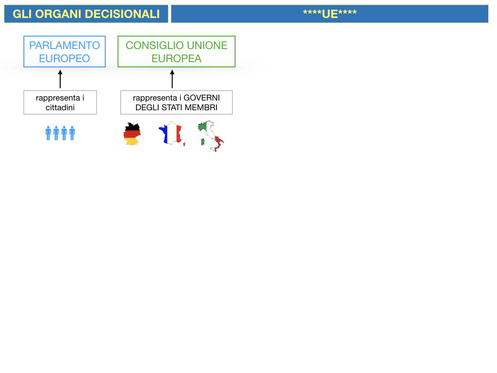2. LE ISTITUZINI DELL'UNIONE EUROPEA_SIMULAZIONE.023