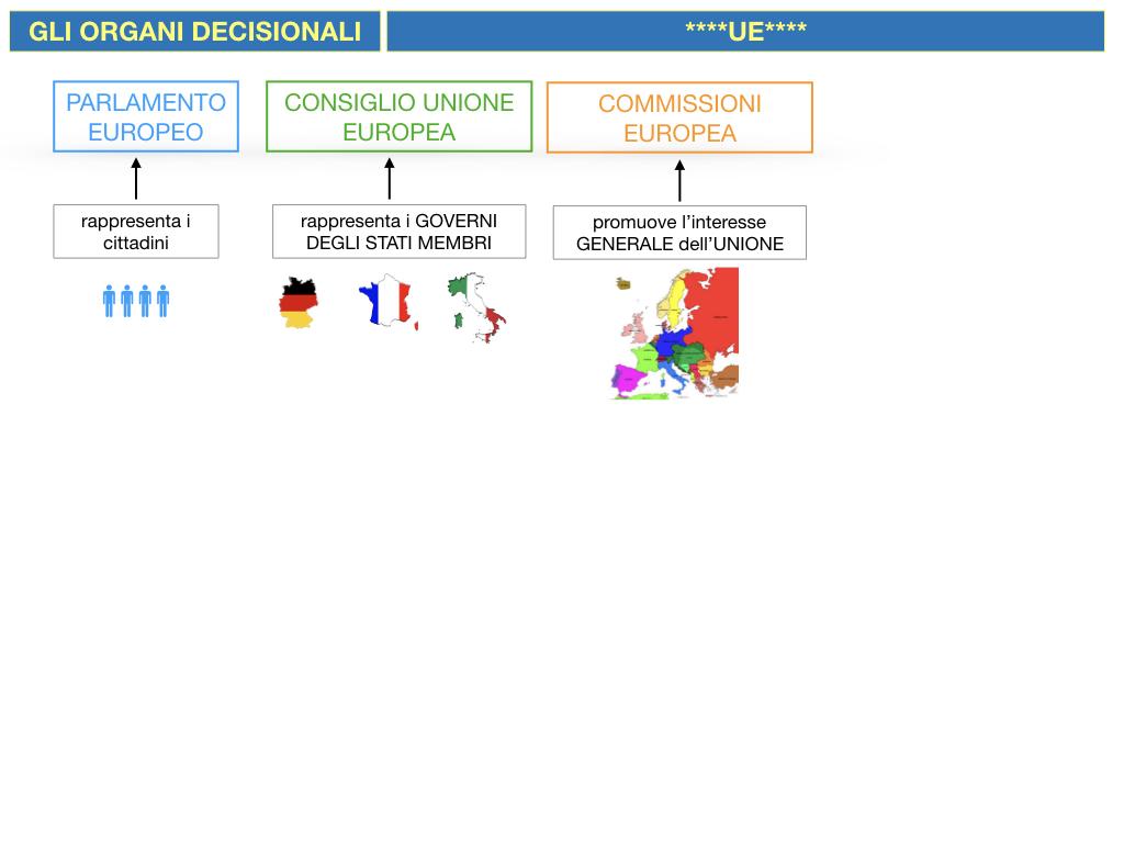 2. LE ISTITUZINI DELL'UNIONE EUROPEA_SIMULAZIONE.025