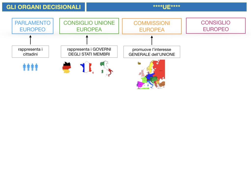 2. LE ISTITUZINI DELL'UNIONE EUROPEA_SIMULAZIONE.026