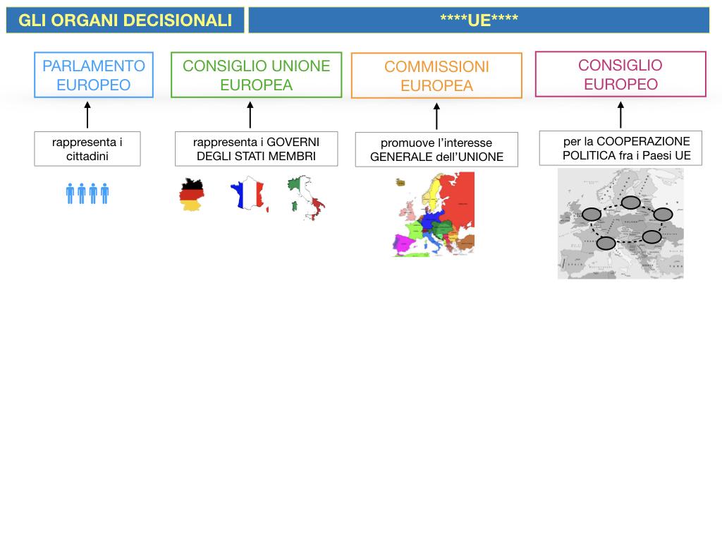 2. LE ISTITUZINI DELL'UNIONE EUROPEA_SIMULAZIONE.027