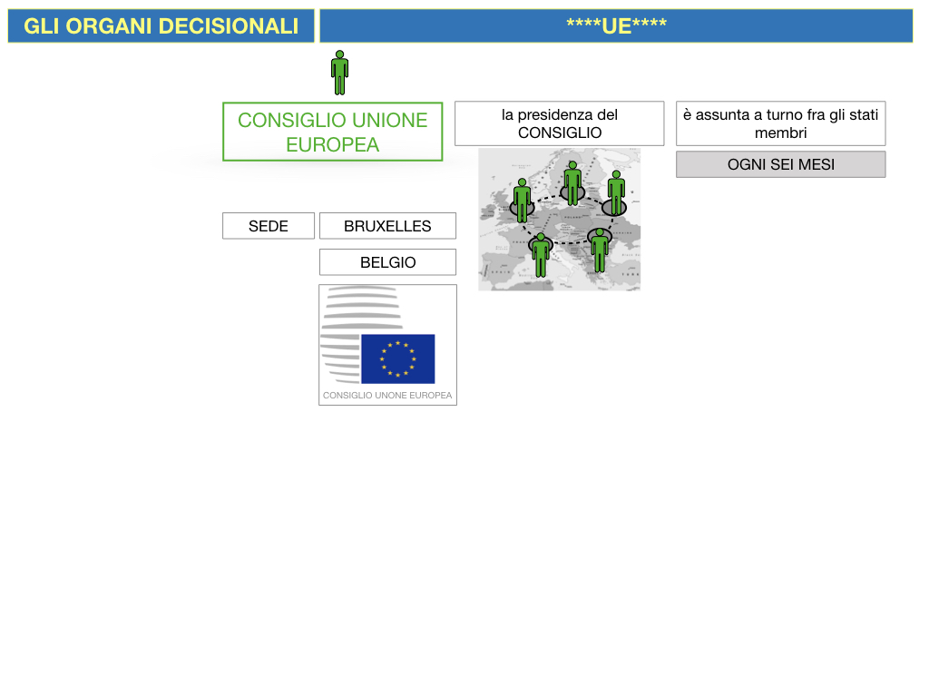 2. LE ISTITUZINI DELL'UNIONE EUROPEA_SIMULAZIONE.071