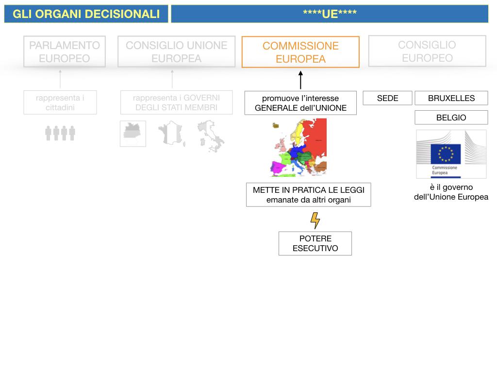 2. LE ISTITUZINI DELL'UNIONE EUROPEA_SIMULAZIONE.078