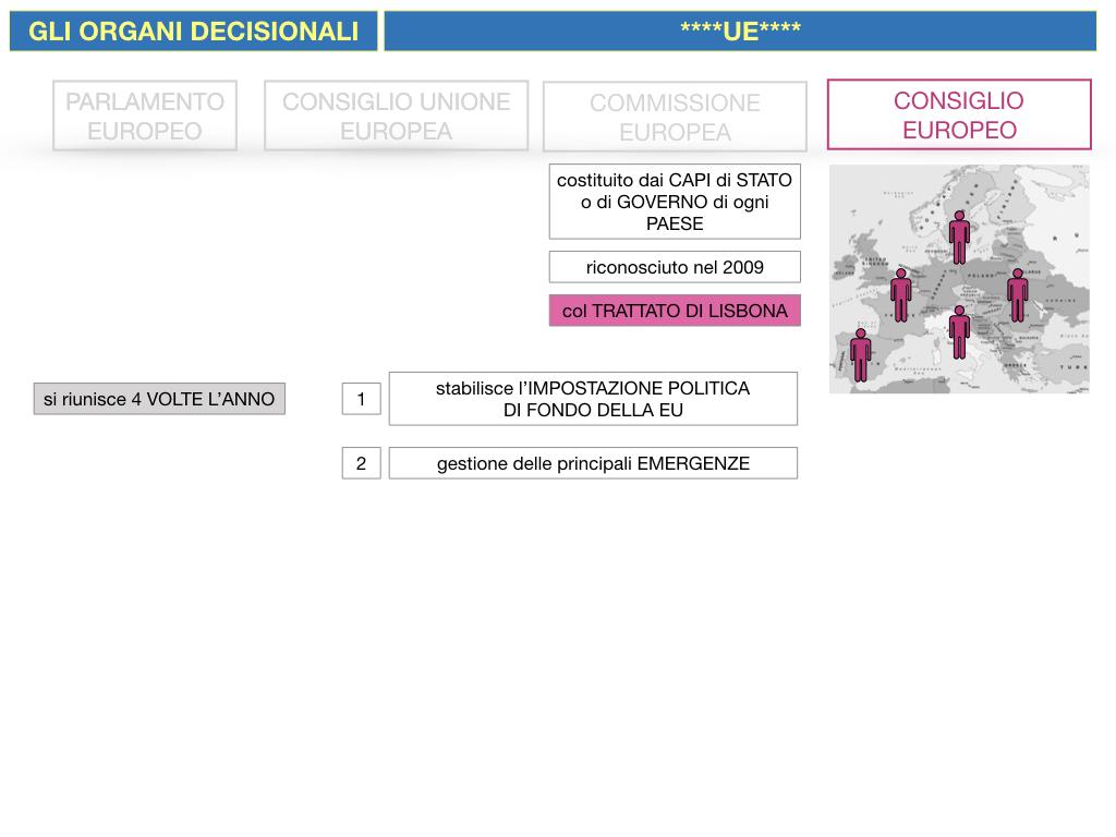 2. LE ISTITUZINI DELL'UNIONE EUROPEA_SIMULAZIONE.090