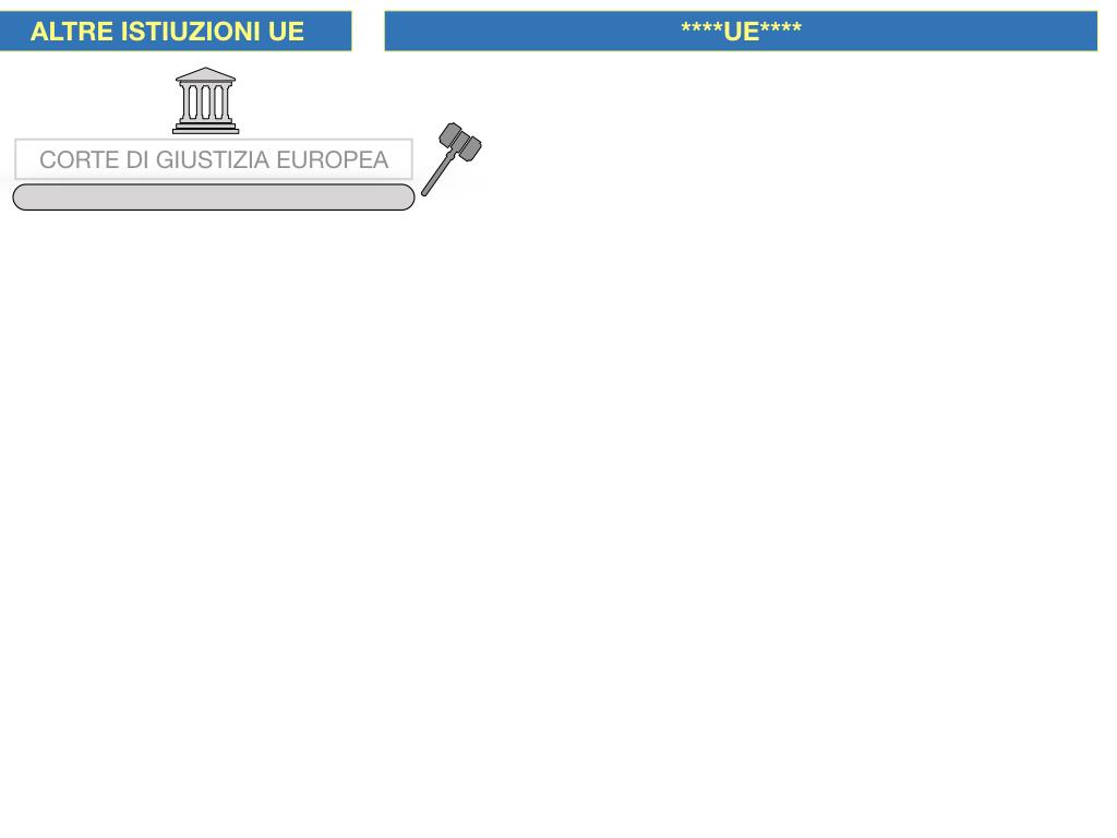 2. LE ISTITUZINI DELL'UNIONE EUROPEA_SIMULAZIONE.092
