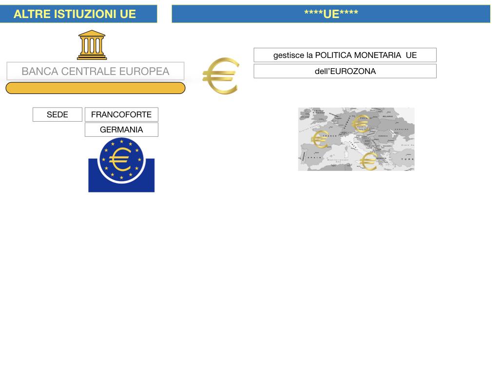 2. LE ISTITUZINI DELL'UNIONE EUROPEA_SIMULAZIONE.105