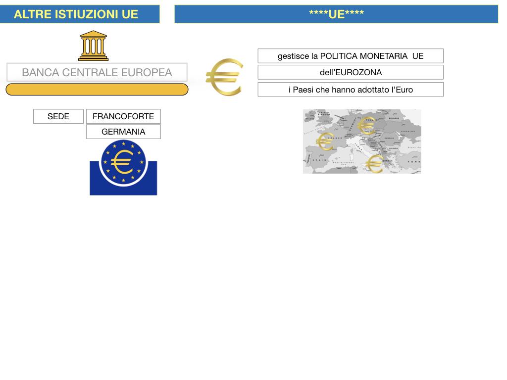 2. LE ISTITUZINI DELL'UNIONE EUROPEA_SIMULAZIONE.106