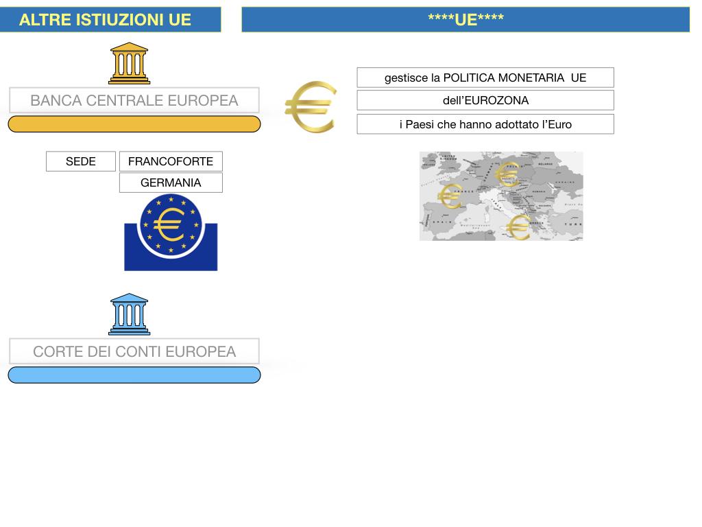 2. LE ISTITUZINI DELL'UNIONE EUROPEA_SIMULAZIONE.107