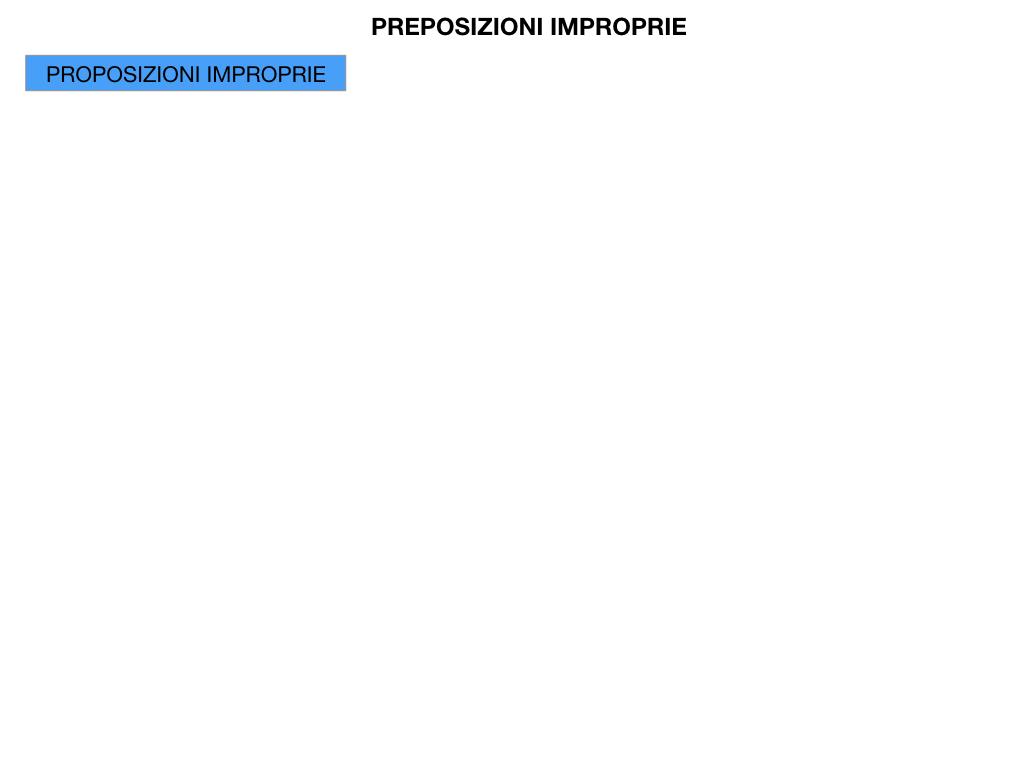 2.PREPOSIZIONI_IMPROPRIE_SIMULAZIONE.002