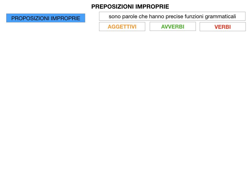 2.PREPOSIZIONI_IMPROPRIE_SIMULAZIONE.006