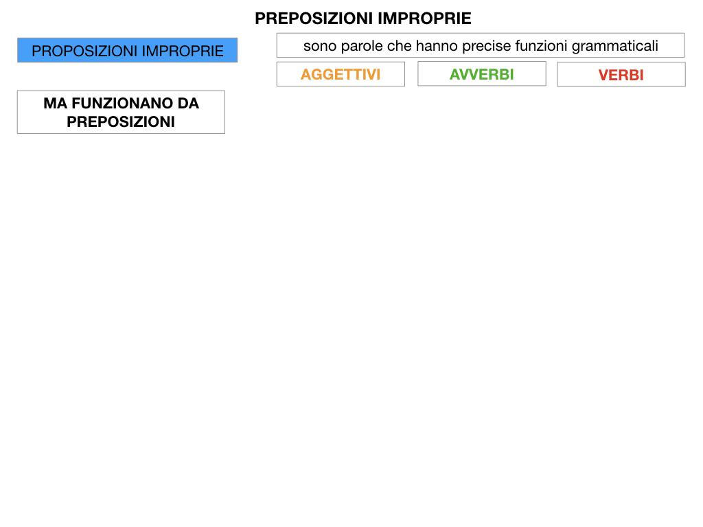 2.PREPOSIZIONI_IMPROPRIE_SIMULAZIONE.007