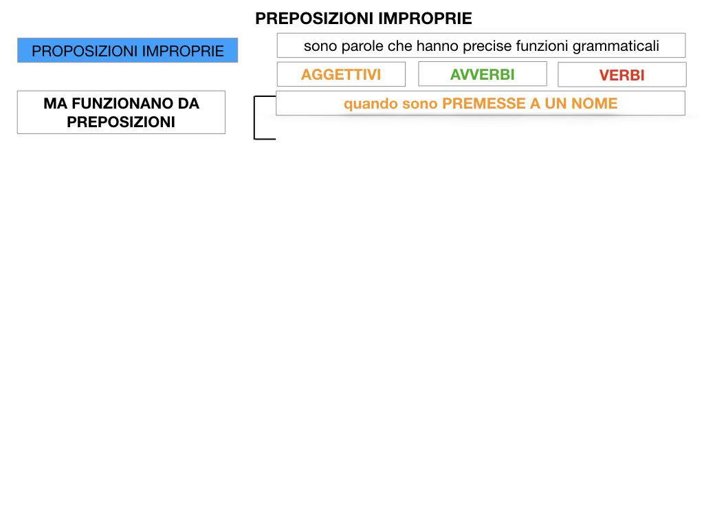 2.PREPOSIZIONI_IMPROPRIE_SIMULAZIONE.008