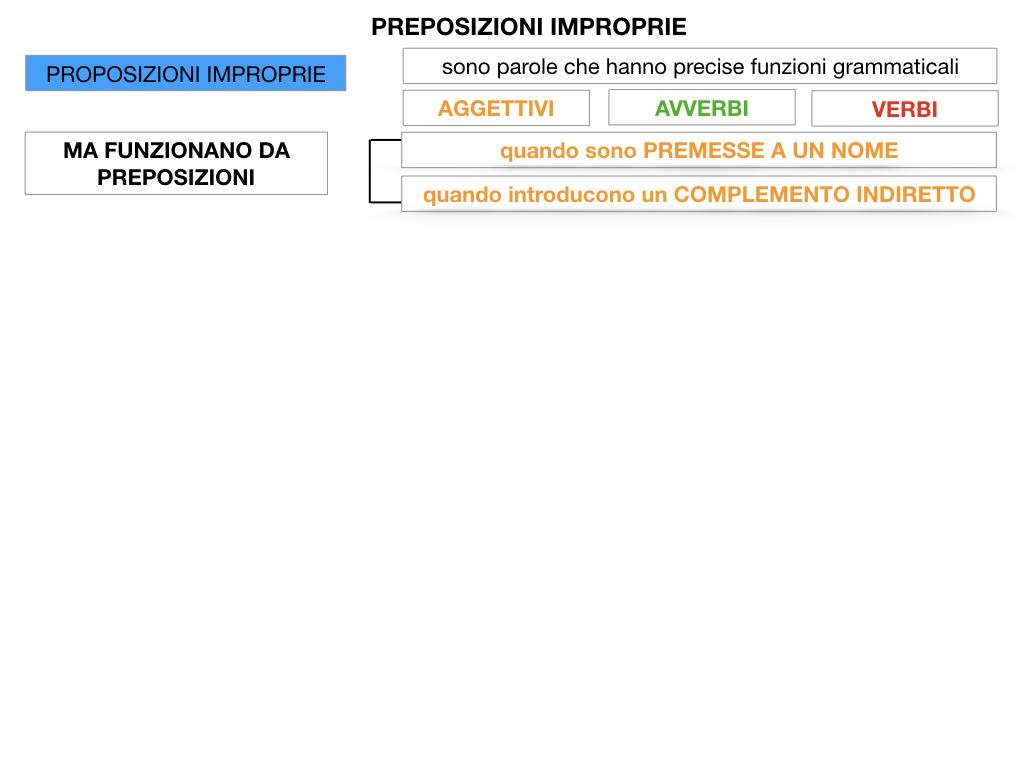 2.PREPOSIZIONI_IMPROPRIE_SIMULAZIONE.009