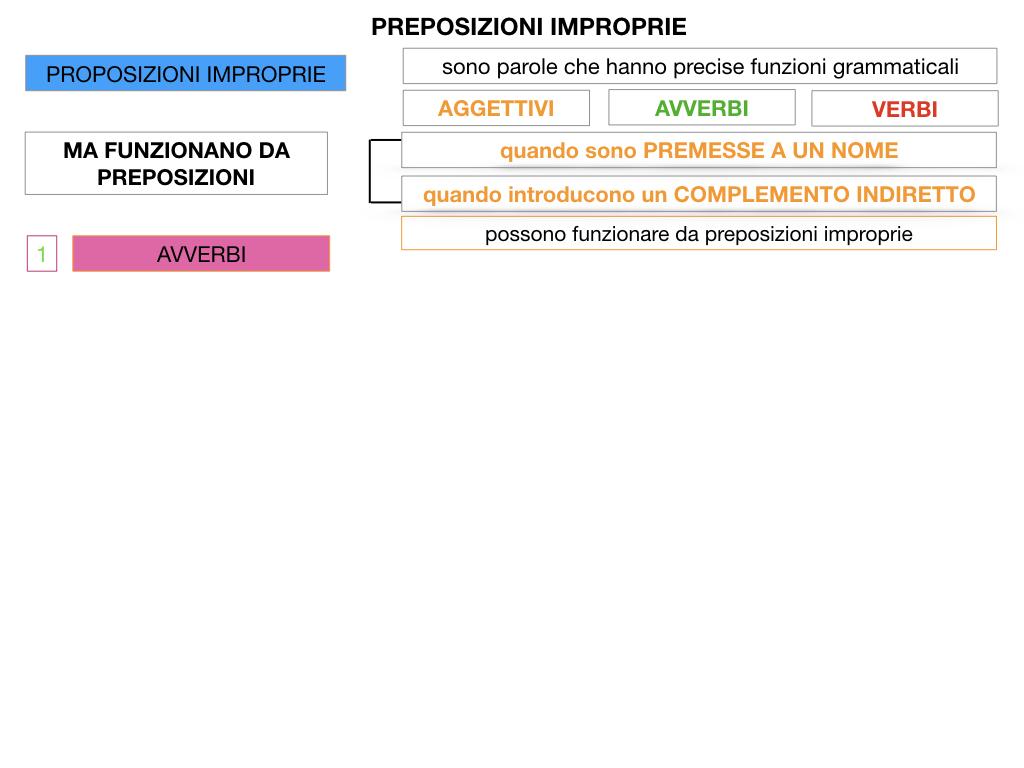 2.PREPOSIZIONI_IMPROPRIE_SIMULAZIONE.011