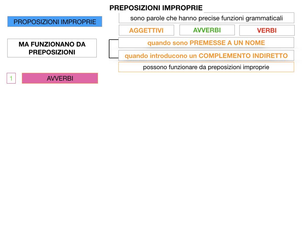 2.PREPOSIZIONI_IMPROPRIE_SIMULAZIONE.012