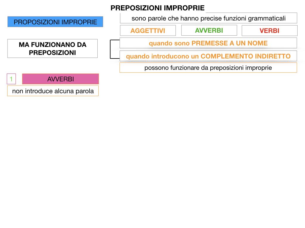 2.PREPOSIZIONI_IMPROPRIE_SIMULAZIONE.013