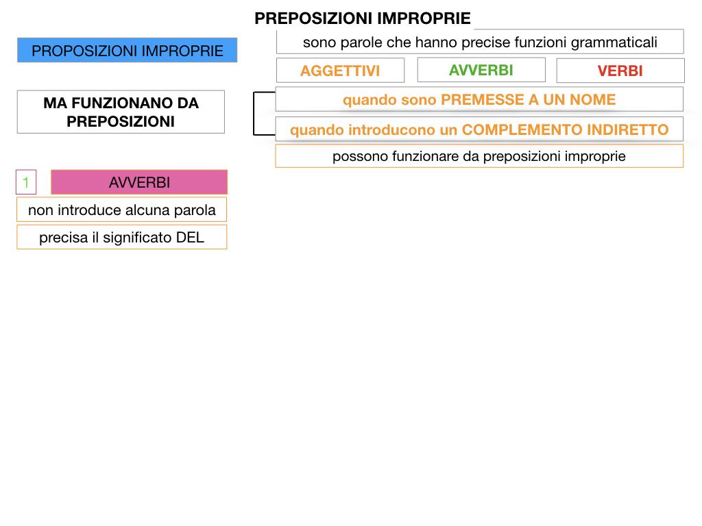 2.PREPOSIZIONI_IMPROPRIE_SIMULAZIONE.014
