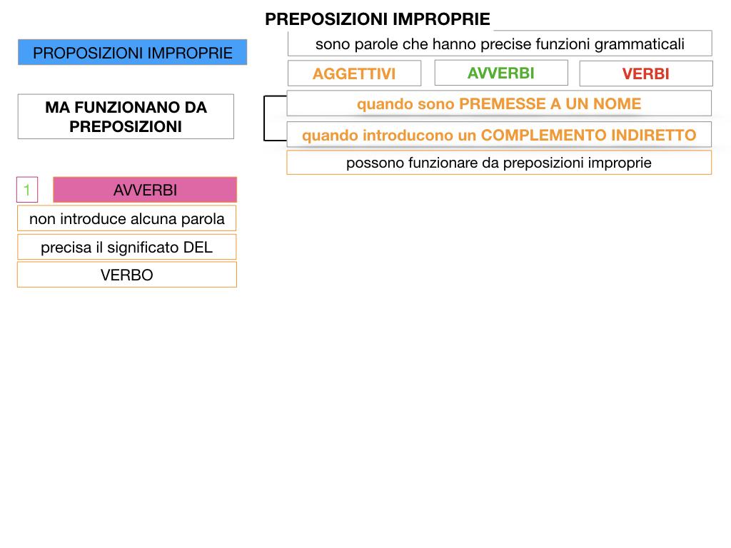 2.PREPOSIZIONI_IMPROPRIE_SIMULAZIONE.015