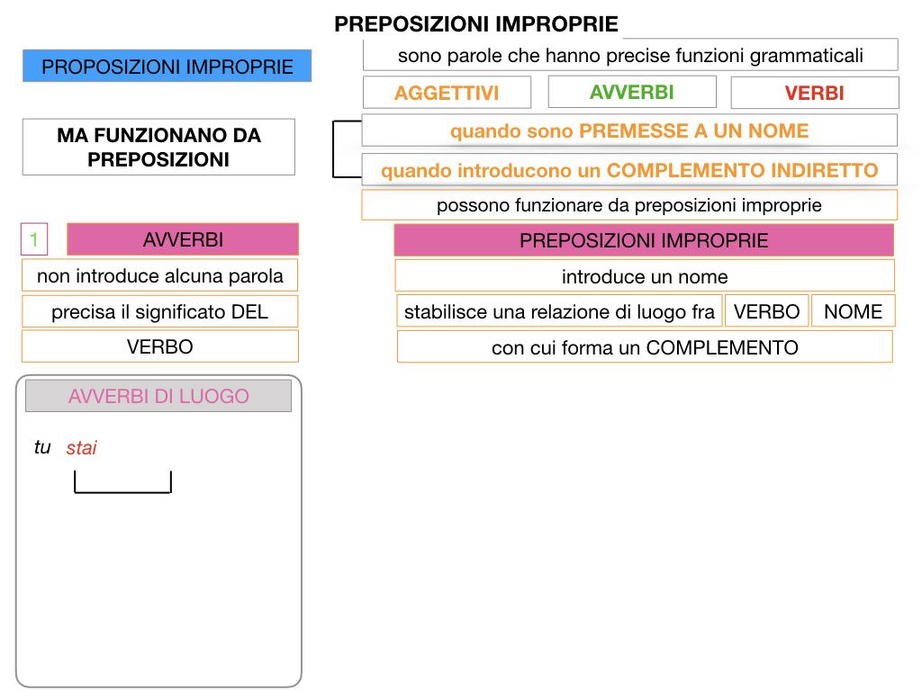 2.PREPOSIZIONI_IMPROPRIE_SIMULAZIONE.018