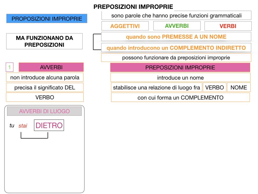 2.PREPOSIZIONI_IMPROPRIE_SIMULAZIONE.019
