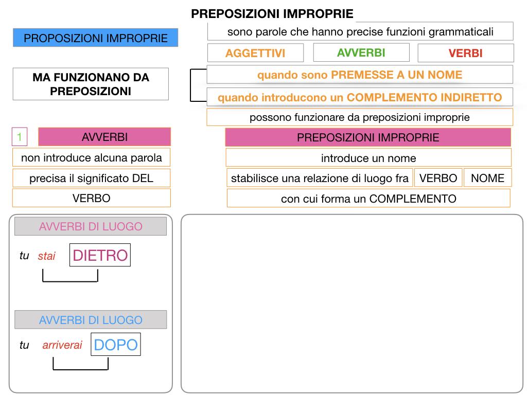 2.PREPOSIZIONI_IMPROPRIE_SIMULAZIONE.023