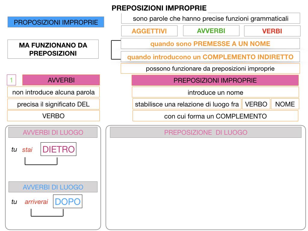 2.PREPOSIZIONI_IMPROPRIE_SIMULAZIONE.024