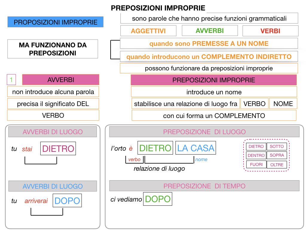 2.PREPOSIZIONI_IMPROPRIE_SIMULAZIONE.039