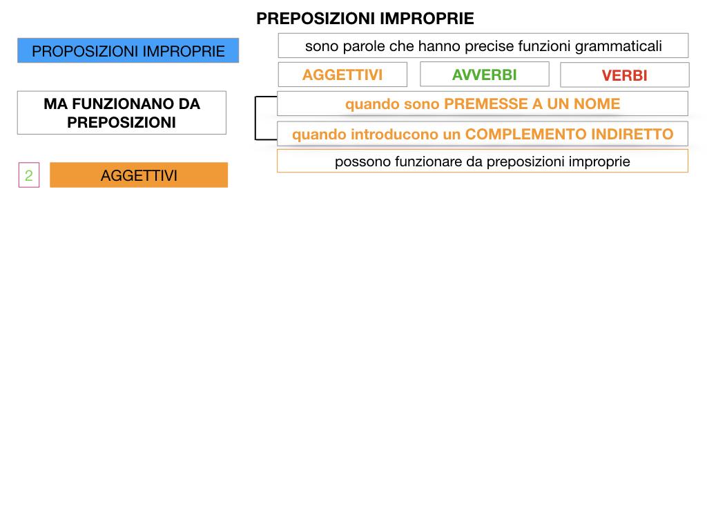 2.PREPOSIZIONI_IMPROPRIE_SIMULAZIONE.050
