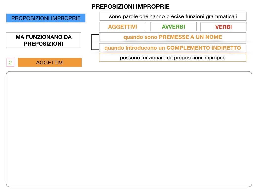 2.PREPOSIZIONI_IMPROPRIE_SIMULAZIONE.051