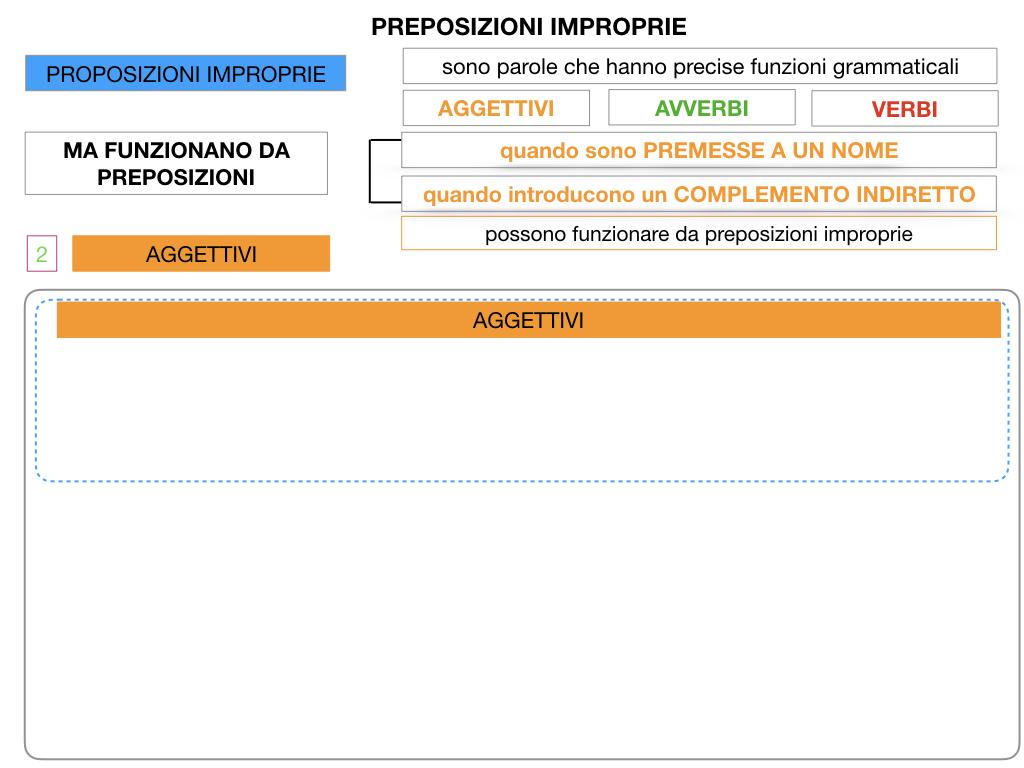 2.PREPOSIZIONI_IMPROPRIE_SIMULAZIONE.052