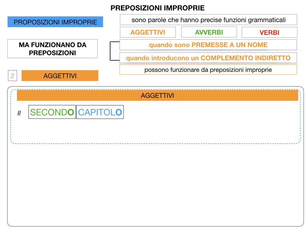 2.PREPOSIZIONI_IMPROPRIE_SIMULAZIONE.054