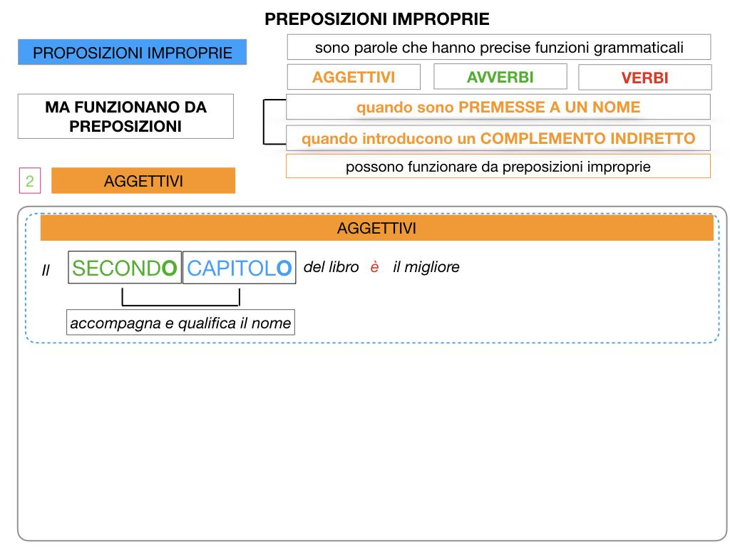 2.PREPOSIZIONI_IMPROPRIE_SIMULAZIONE.056