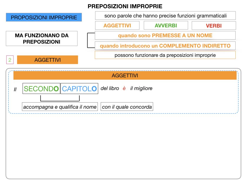 2.PREPOSIZIONI_IMPROPRIE_SIMULAZIONE.057