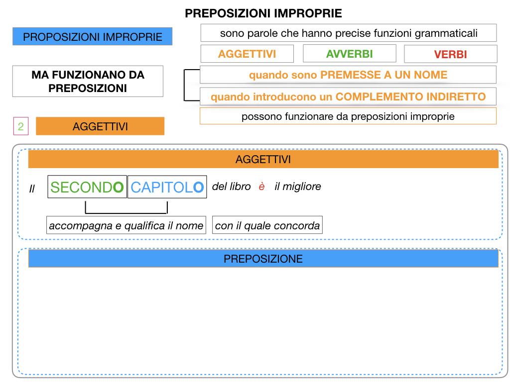 2.PREPOSIZIONI_IMPROPRIE_SIMULAZIONE.058